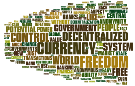 bitcoin-wordle-2